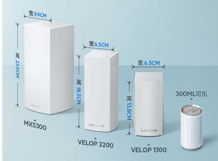 双频velop三频velop和Wi-Fi6-velp无缝漫游mesh wifi