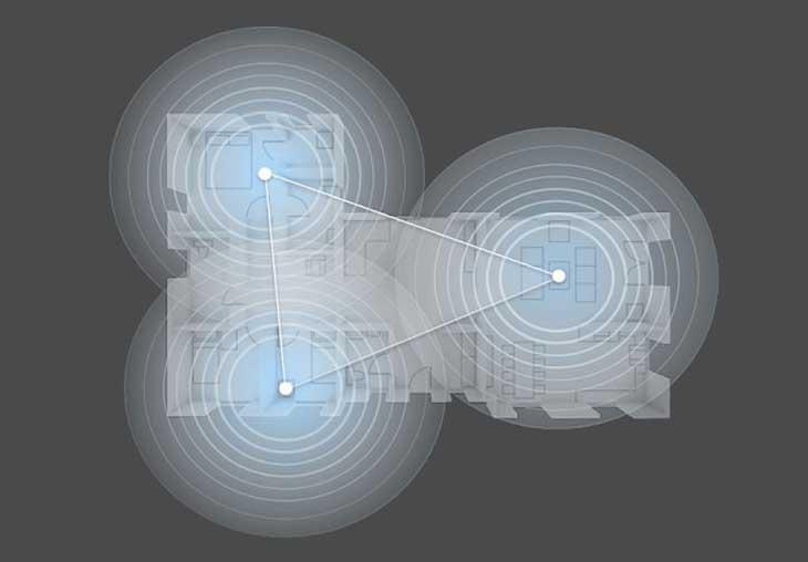 通过多个接入点解决WI-Fi信号死角问题