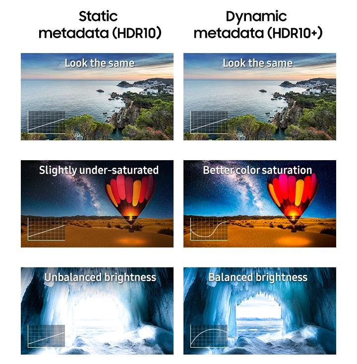 动态HDR和静态HDR效果对比示例
