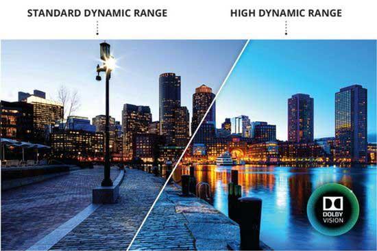 杜比视界HDR和普通HDR效果对比
