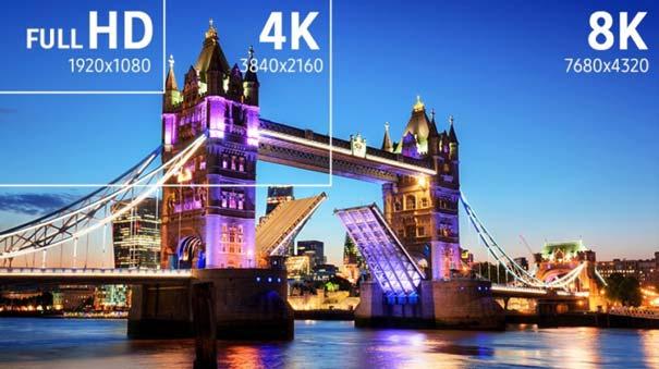 8K电视像素密度是4K电视的四倍