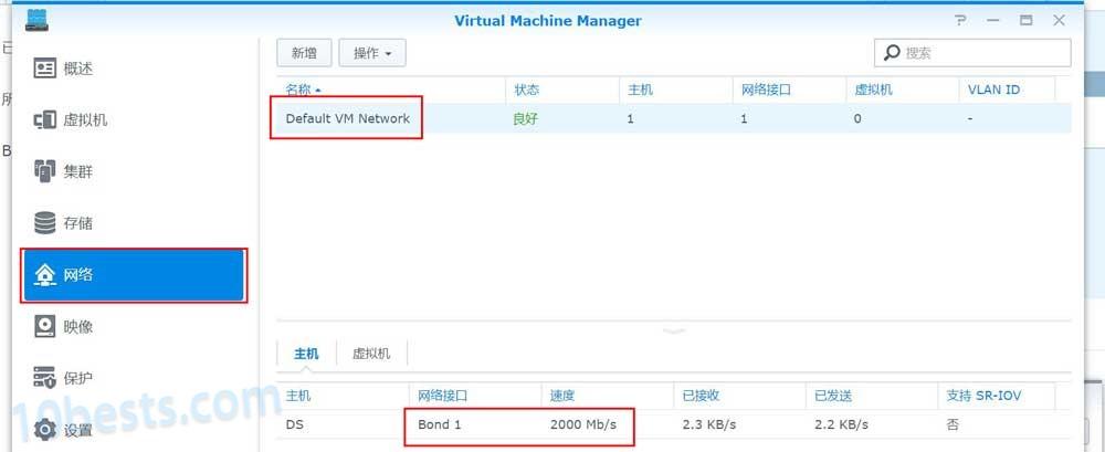 群晖VMM链路聚合的虚拟交换机