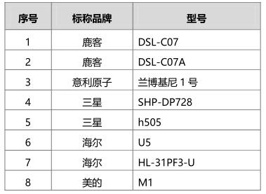 京津冀消协2019年智能门锁测试报告-电路非正常试验