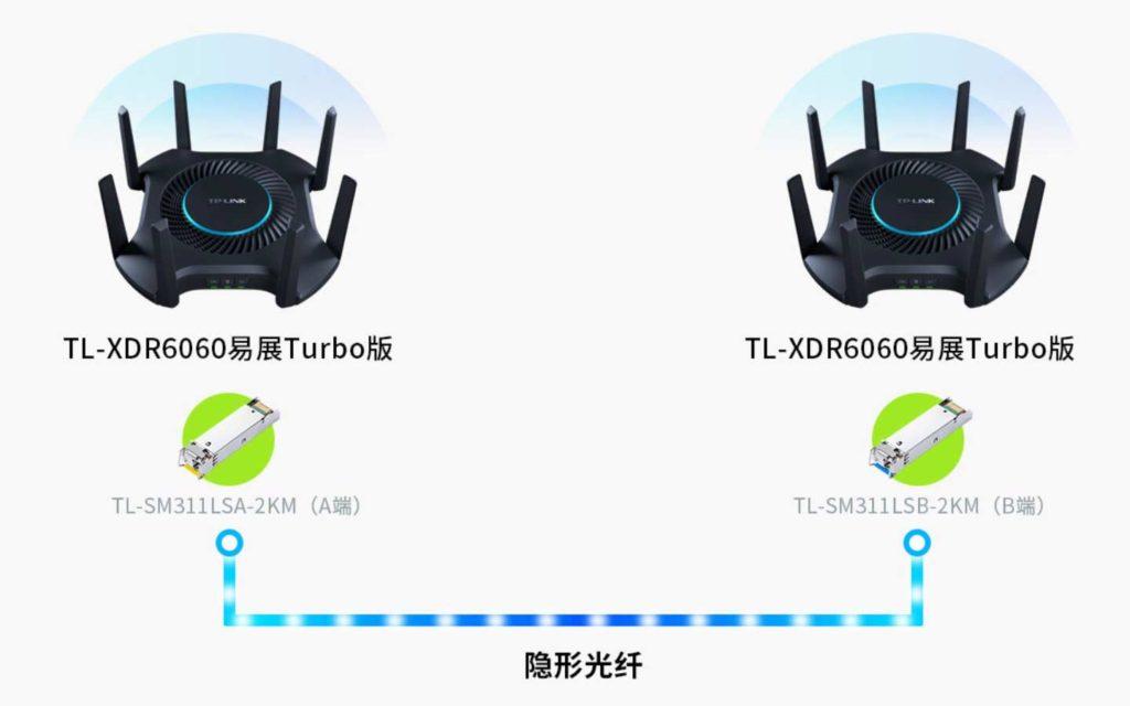 TP-LINK旗舰Wi-Fi6路由TL-XTR11060的芯片方案基本就是这样了