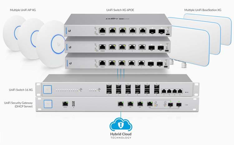 Wi-Fi6升级有线多千兆万兆交换机