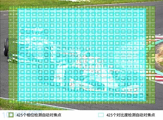 索尼微单Alpha6100的相位检测和对比度检测自动对焦点