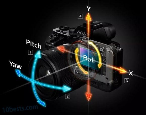 微单相机五轴防抖技术图解