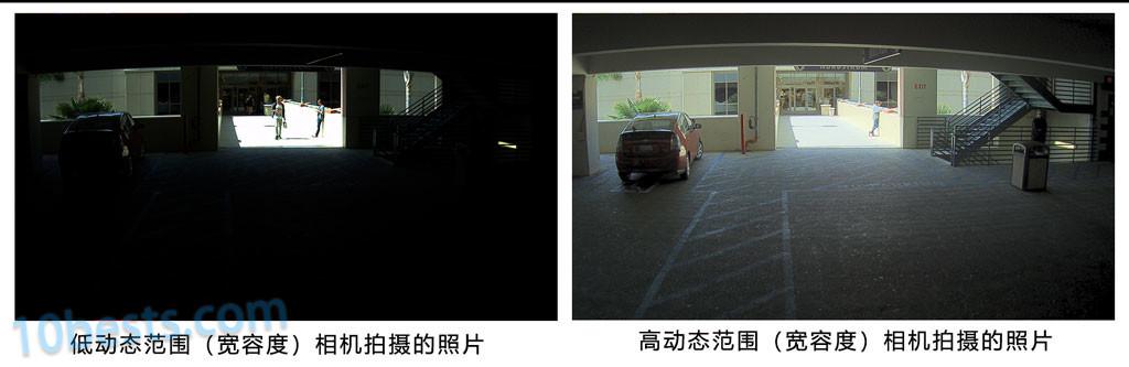 数码是相机的宽容度、动态范围