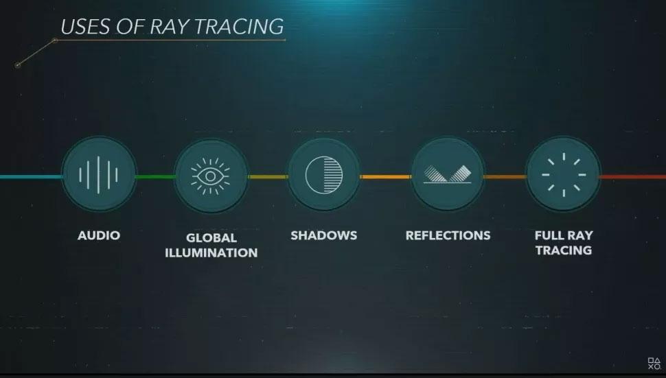 ps5_7_光线追踪RayTracking