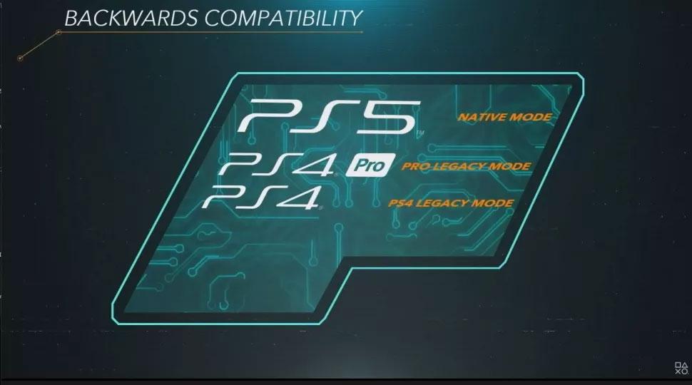 ps5_8_兼容PS4游戏